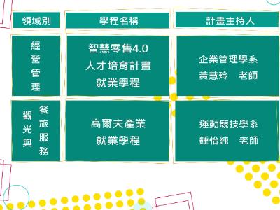 長榮大學兩就業學程   獲勞動部勞動力發展署評比「優良學程」