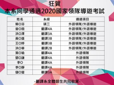 創新高  長榮大學翻譯系共11位通過外語導遊及領隊國家考試